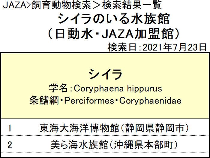 f:id:tsukunepapa:20210723134810j:plain