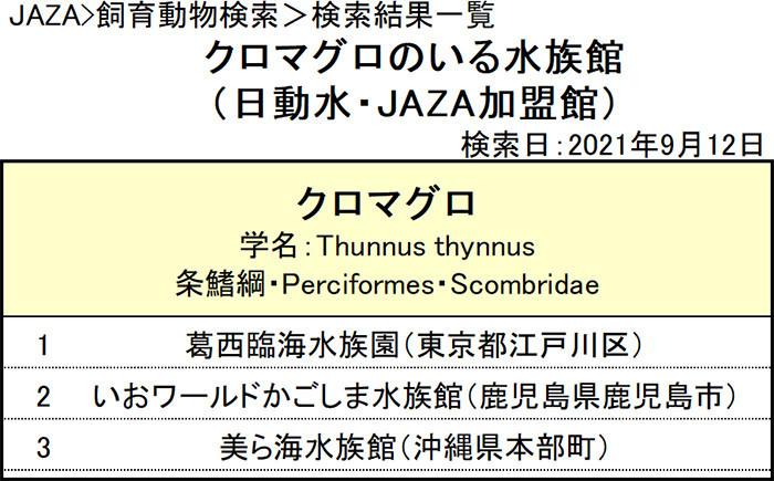 f:id:tsukunepapa:20210912052509j:plain