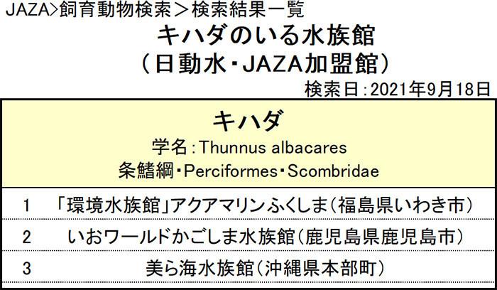 f:id:tsukunepapa:20210918123734j:plain