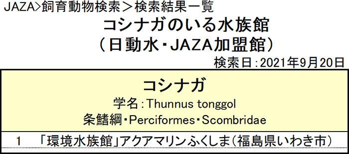 f:id:tsukunepapa:20210920051013j:plain