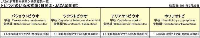 f:id:tsukunepapa:20210923074033j:plain