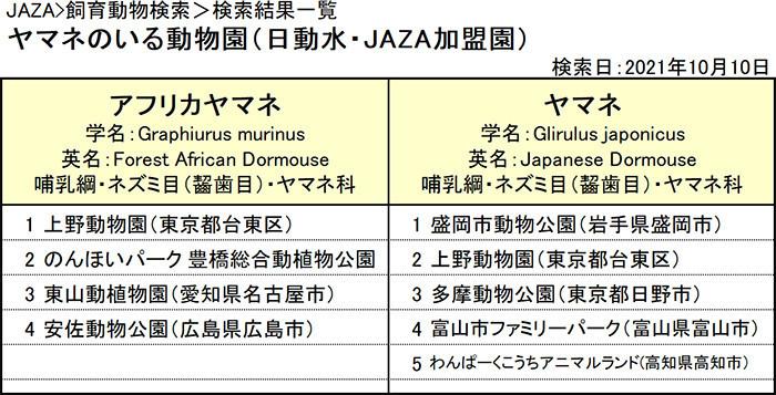 f:id:tsukunepapa:20211013064627j:plain