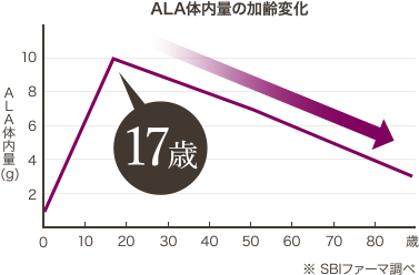 f:id:tsukunyan:20170206231046p:plain