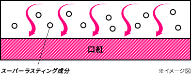 f:id:tsukunyan:20170310170333p:plain