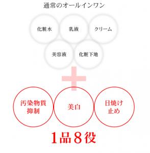 f:id:tsukunyan:20170410003519p:plain