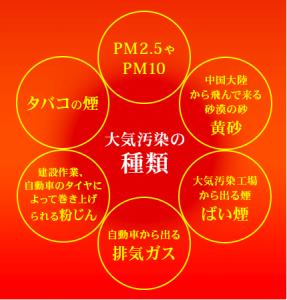 f:id:tsukunyan:20170410003530p:plain
