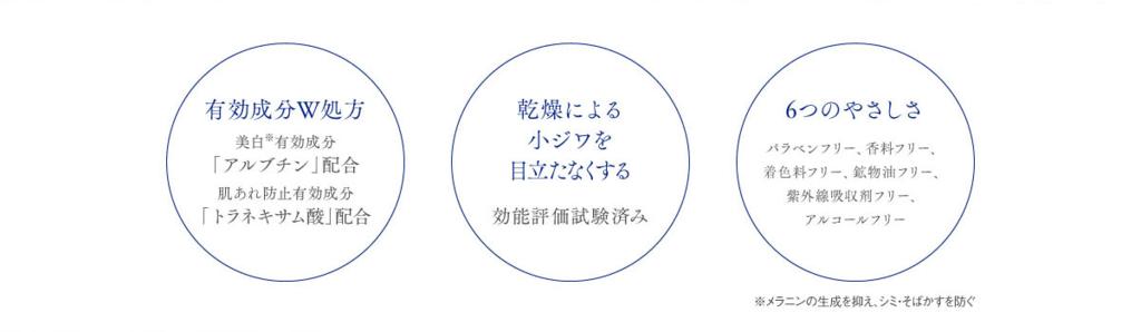 f:id:tsukunyan:20170724122613p:plain