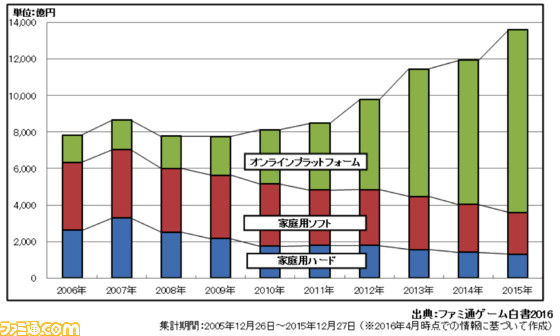 f:id:tsukuriba:20161015041548j:plain
