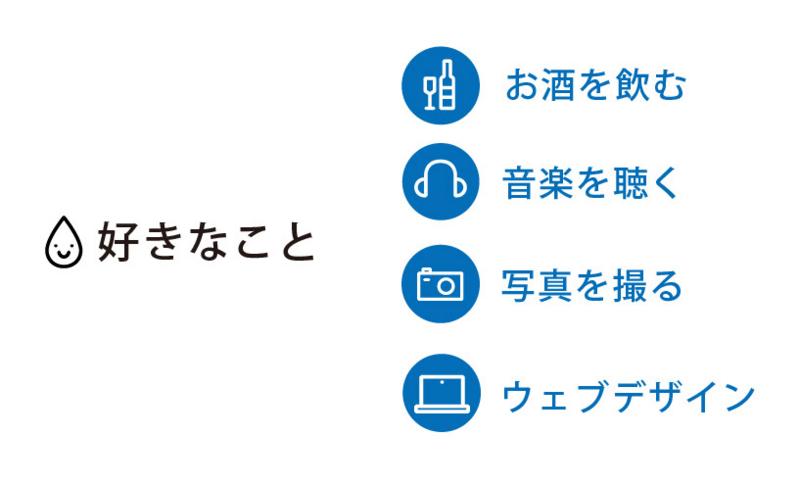 f:id:tsukuruiroiro:20140907221547j:plain