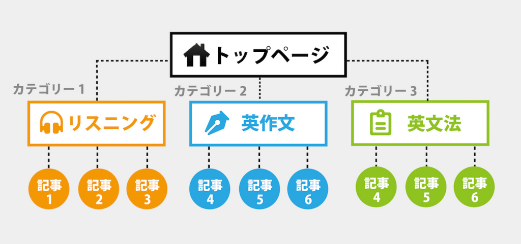 f:id:tsukuruiroiro:20160410132657j:plain