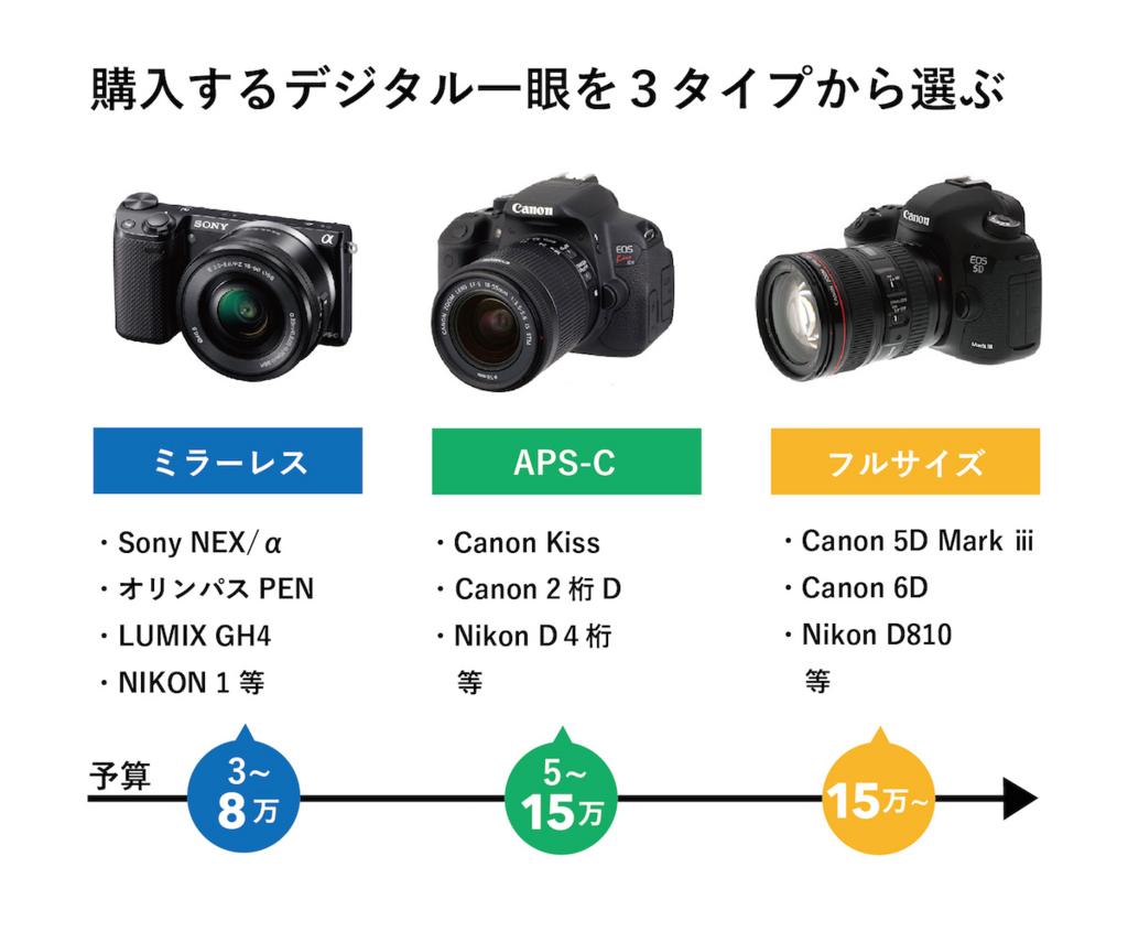 f:id:tsukuruiroiro:20160507012804j:plain