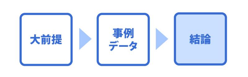 f:id:tsukuruiroiro:20160703215113j:plain