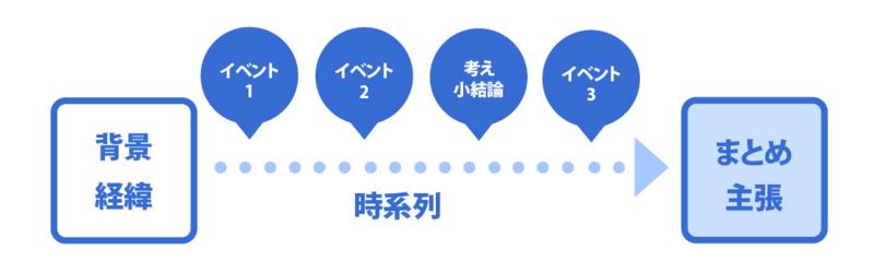 f:id:tsukuruiroiro:20160703215115j:plain