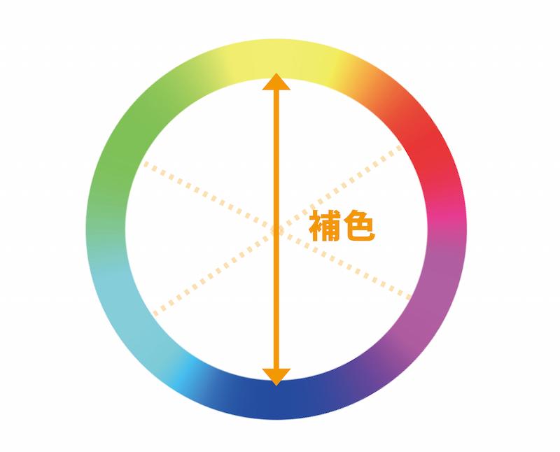 f:id:tsukuruiroiro:20161026162544j:plain