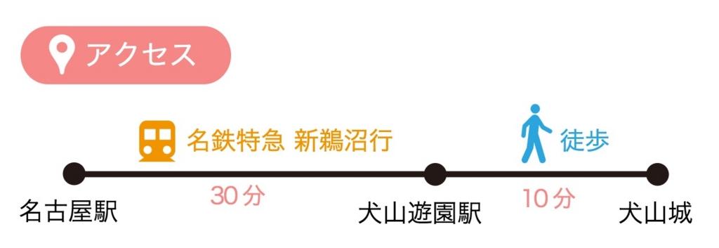 f:id:tsukuruiroiro:20161110161552j:plain
