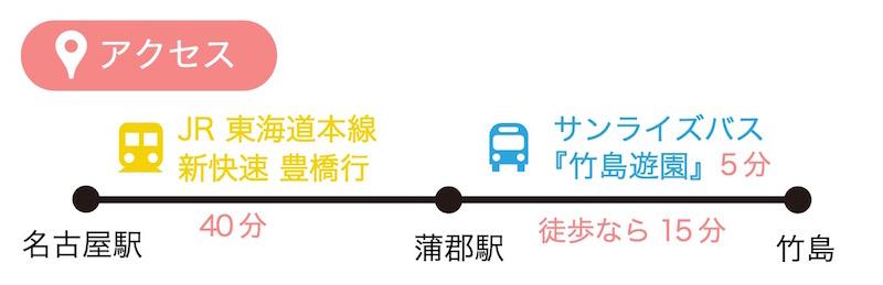 f:id:tsukuruiroiro:20161110161827j:plain