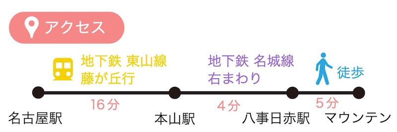 f:id:tsukuruiroiro:20161110161916j:plain