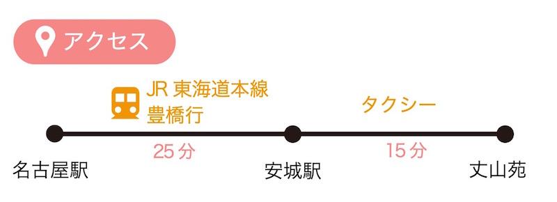 f:id:tsukuruiroiro:20161110161934j:plain