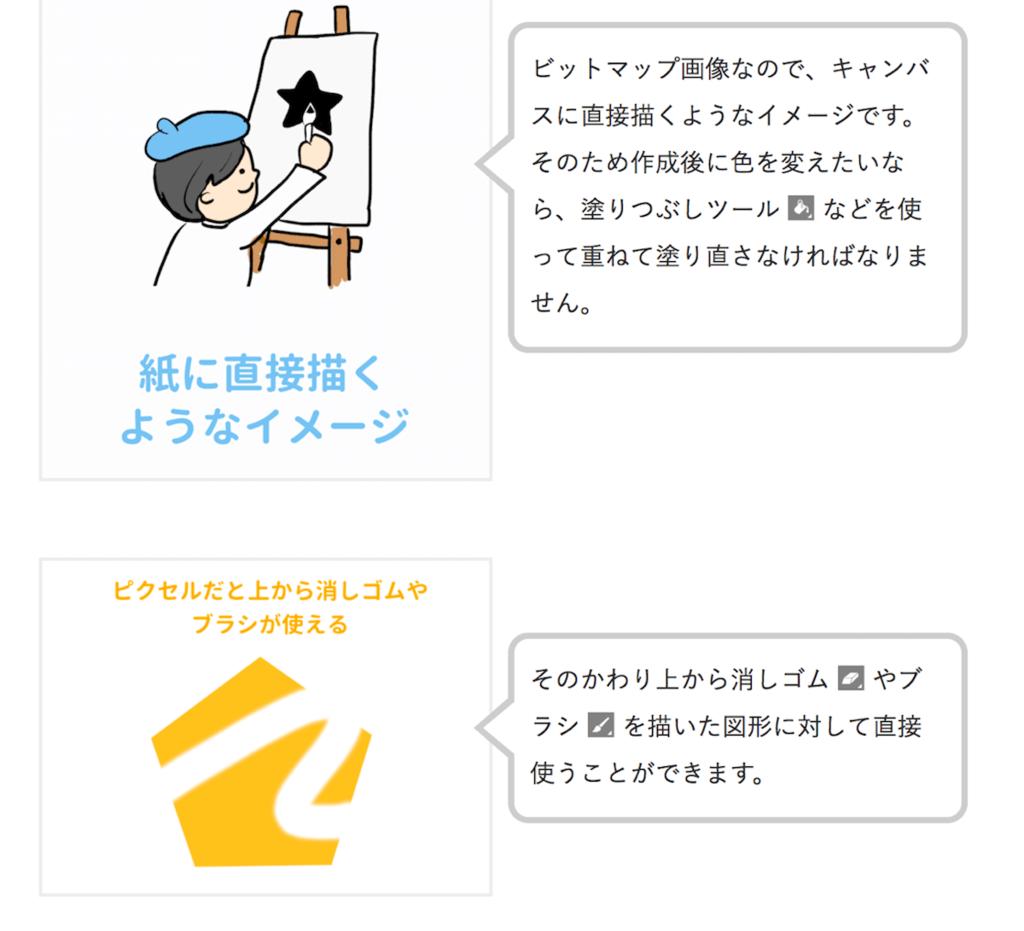 f:id:tsukuruiroiro:20170122171835p:plain