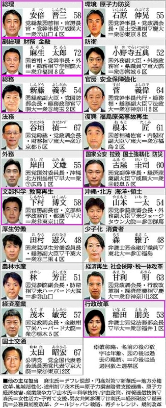 f:id:tsukurukaiwatch:20121231220900j:image:right