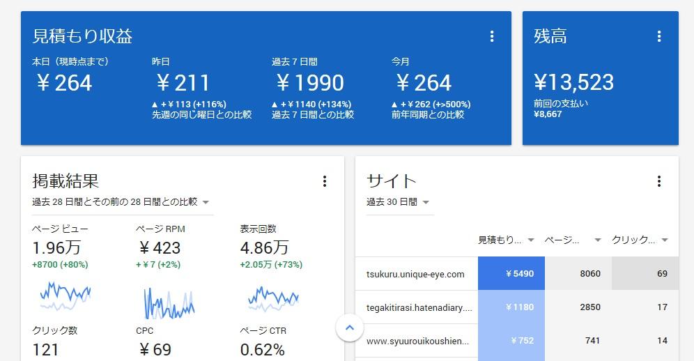 f:id:tsukurusendai:20170421180305j:plain