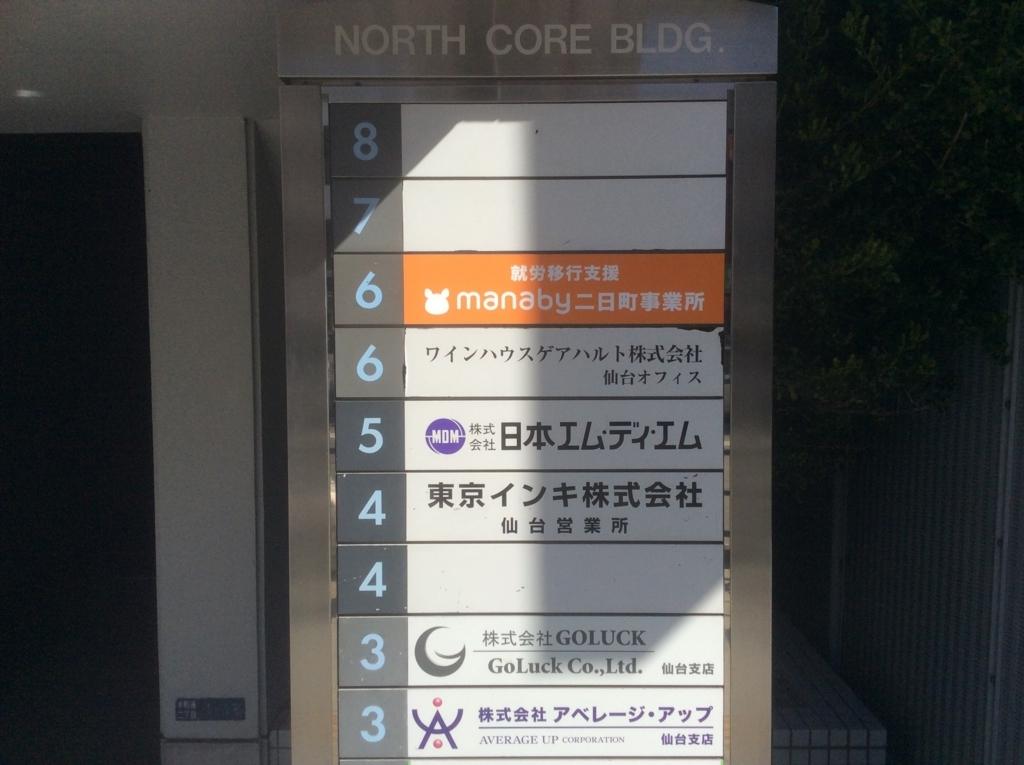 f:id:tsukurusendai:20170530163244j:plain