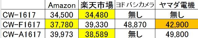 f:id:tsukurusendai:20170709193224j:plain