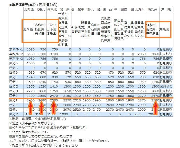 f:id:tsukurusendai:20170721154407j:plain