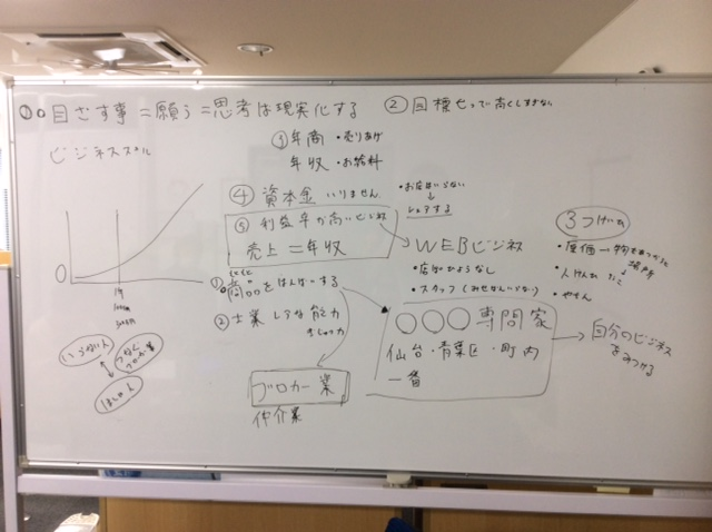 f:id:tsukurusendai:20180210123609j:plain