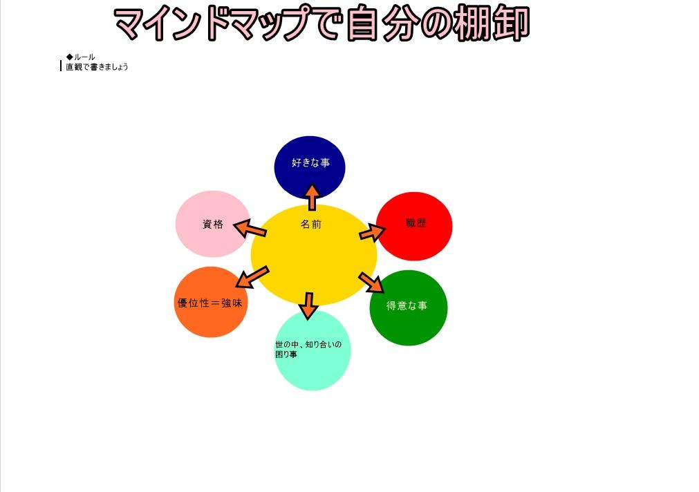 f:id:tsukurusendai:20180224174430j:plain