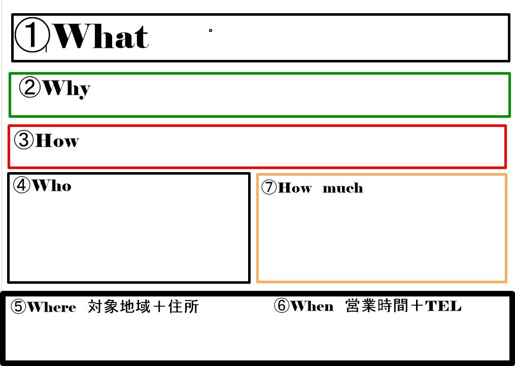 f:id:tsukurusendai:20180224174453j:plain