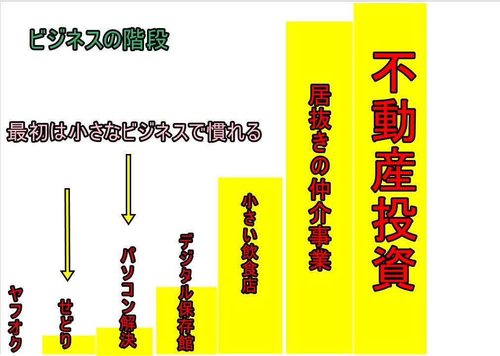 f:id:tsukurusendai:20180224174521j:plain