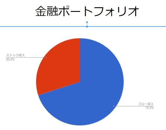 f:id:tsukurusendai:20180324113753j:plain