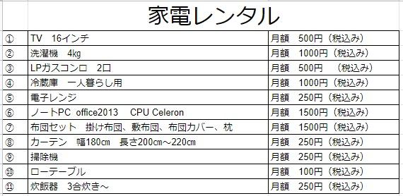 f:id:tsukurusendai:20191031152904j:plain