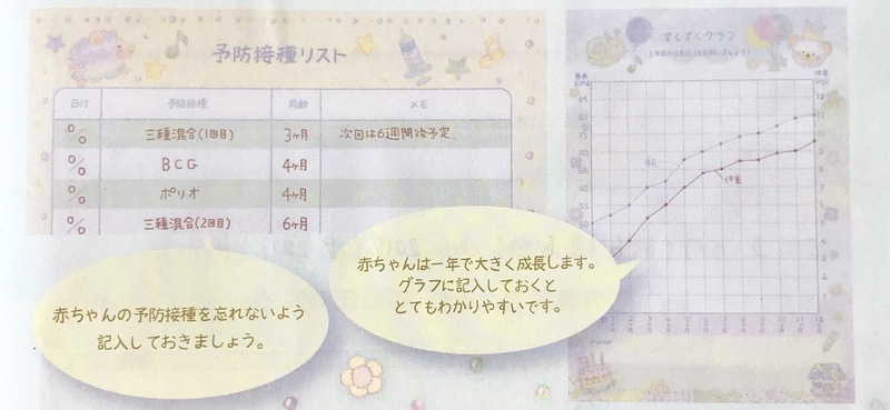 f:id:tsukushi-hochiminh:20191109195424j:plain