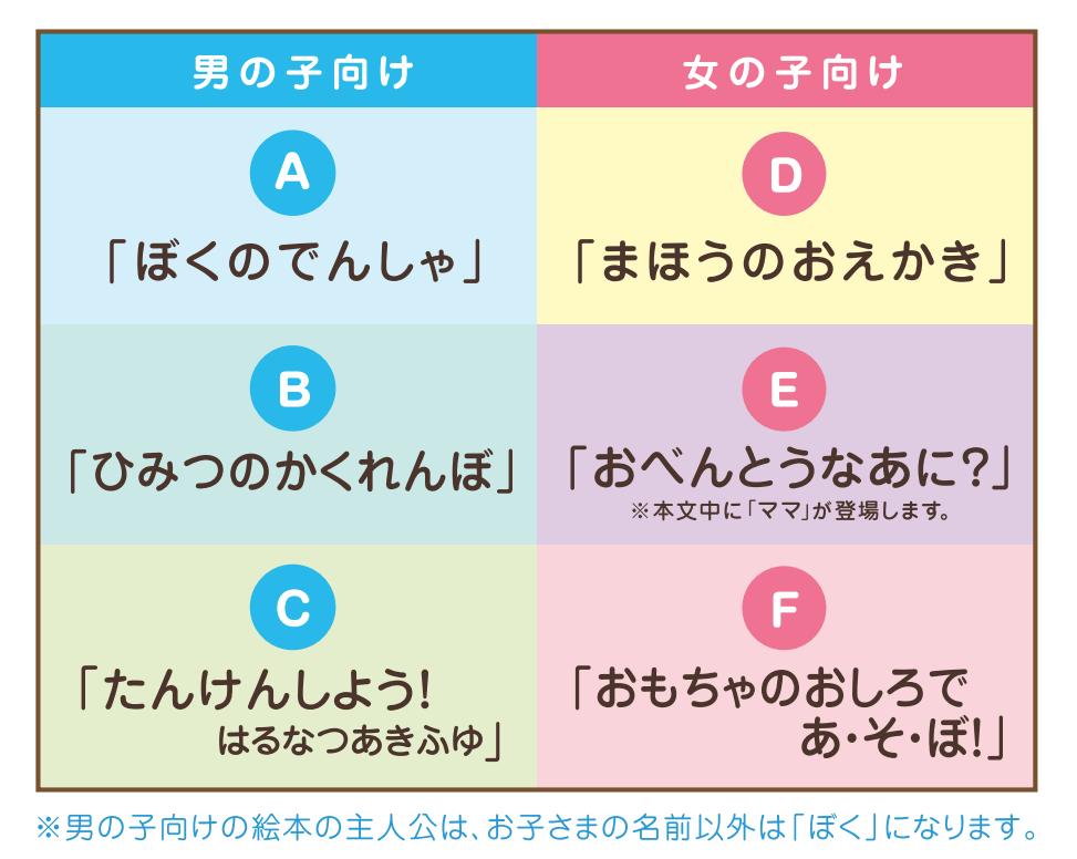 f:id:tsukushi-hochiminh:20200427152933p:plain