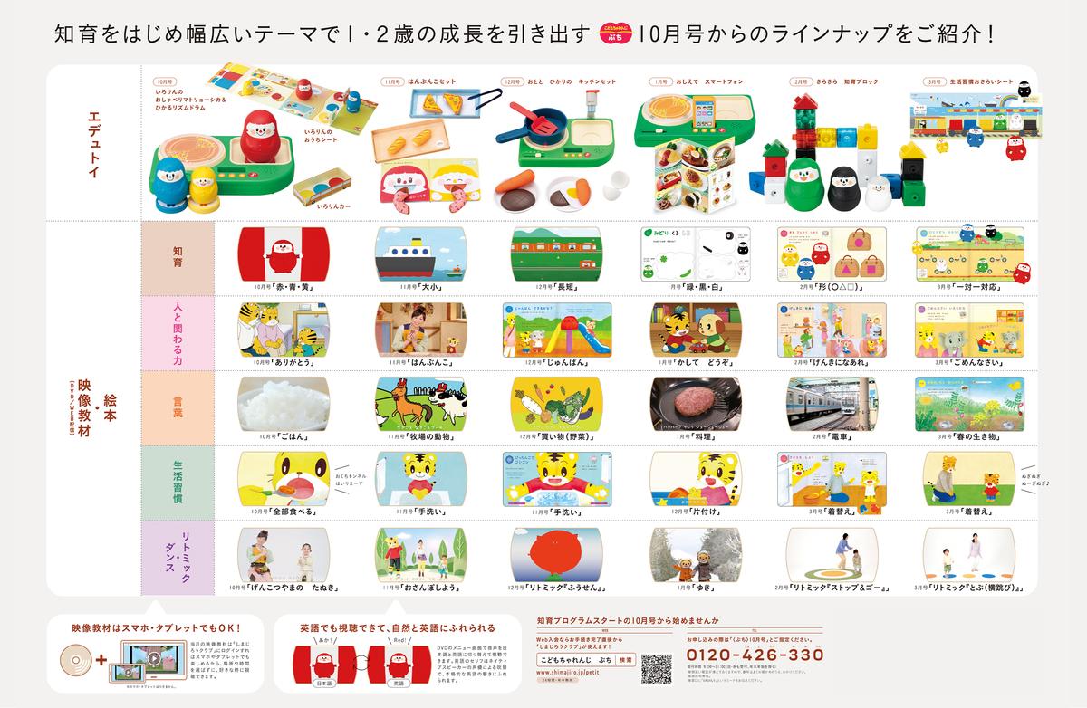 f:id:tsukushi-hochiminh:20200929150111j:plain