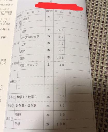 f:id:tsukutarou:20200519150815j:image