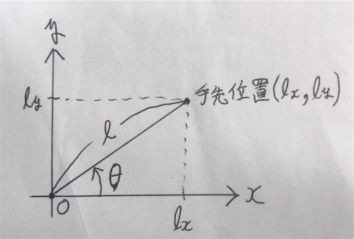 f:id:tsukutarou:20200829164748j:image