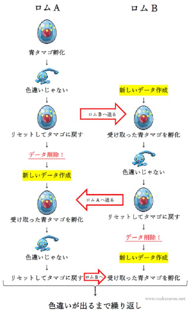 f:id:tsukutarou:20210127010431p:plain