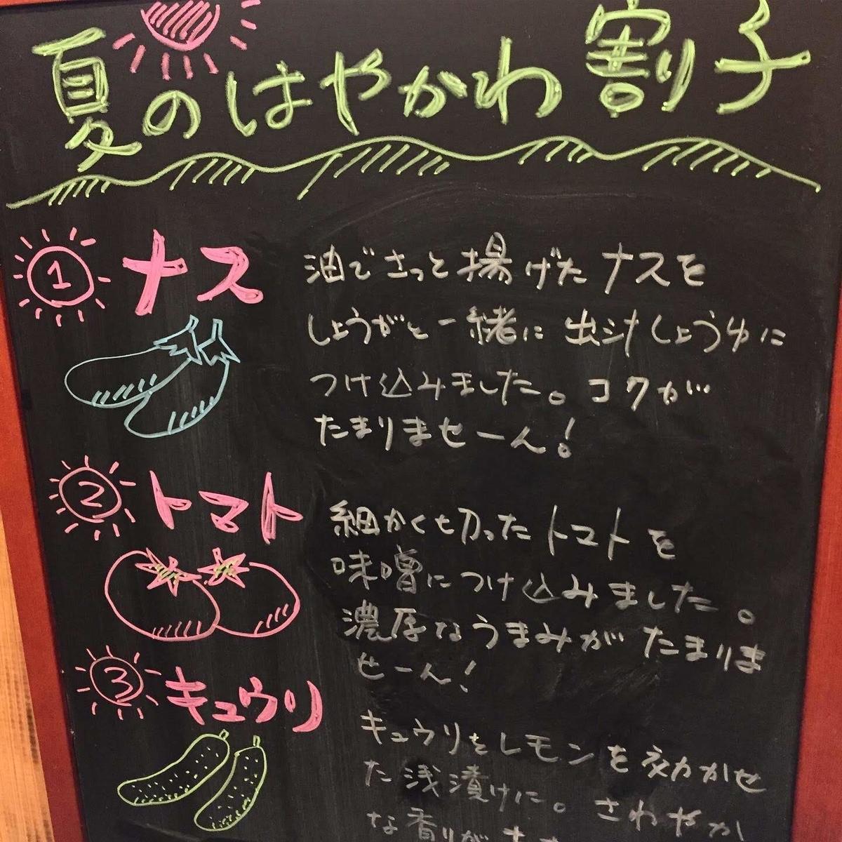 f:id:tsukuyomi_osukuni:20190718202636j:plain