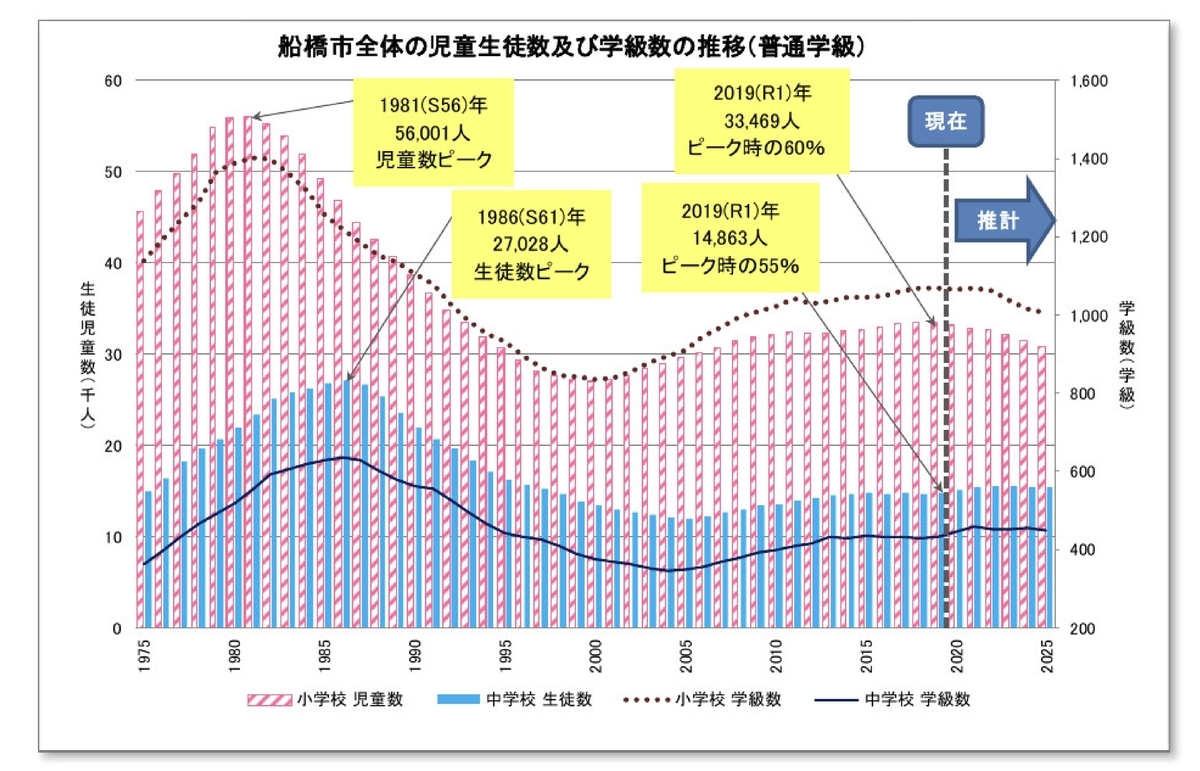 f:id:tsumagari2010:20190925221952j:plain
