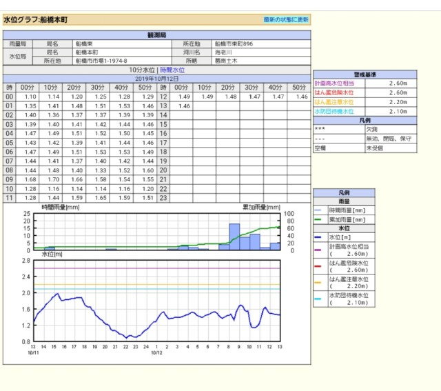 f:id:tsumagari2010:20191012132128j:plain
