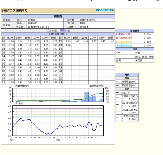 f:id:tsumagari2010:20191012132133j:plain