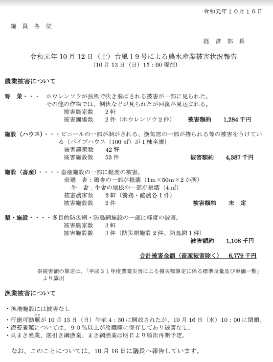 f:id:tsumagari2010:20191017132027p:plain