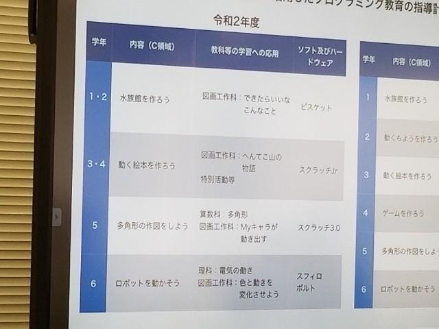 f:id:tsumagari2010:20191031124335j:plain