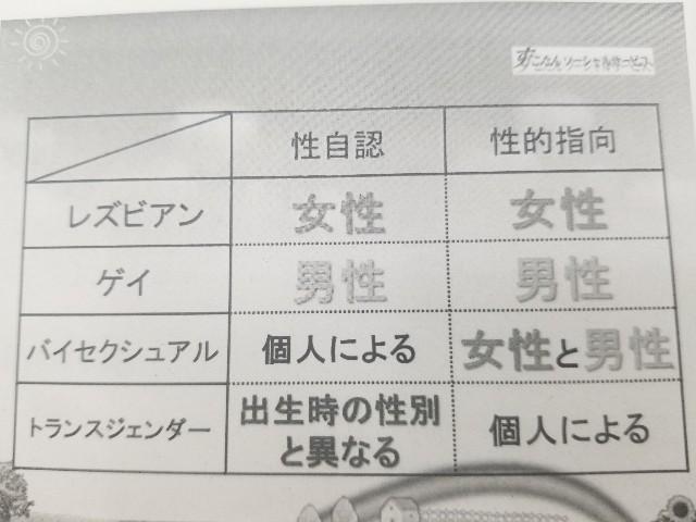 f:id:tsumagari2010:20191114142859j:plain