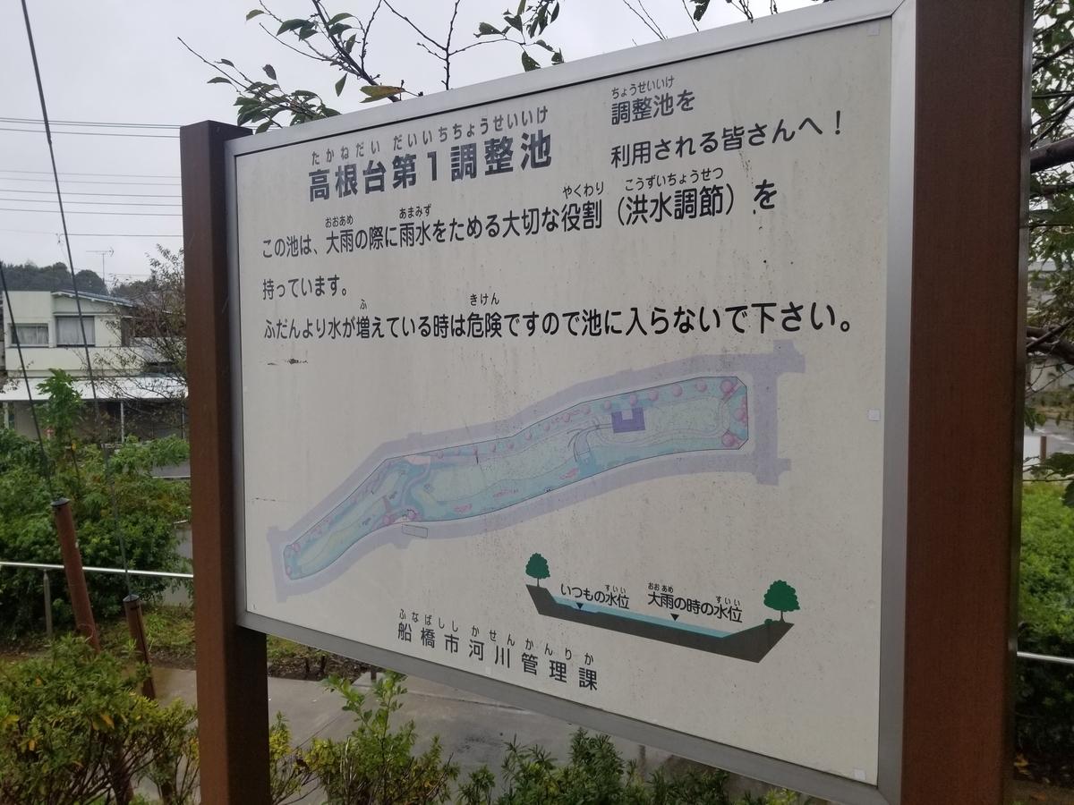 f:id:tsumagari2010:20191202141416j:plain