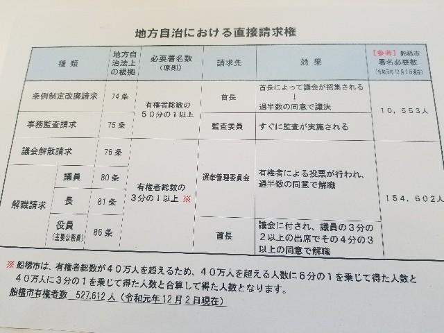 f:id:tsumagari2010:20191203174636j:plain