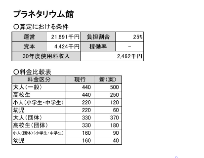 f:id:tsumagari2010:20191205212701p:plain